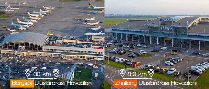 Ukrayna Havaalanları ve Mesafeleri